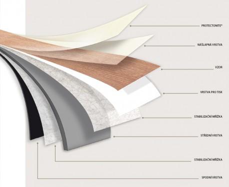 Složení podlahy Moduleo® SELECT, zdroj: plancher.cz