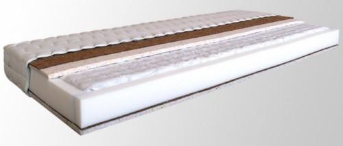Matrace XXL mají vyšší nosnost až 180 kg, zdroj: zdravotne-matrace.sk