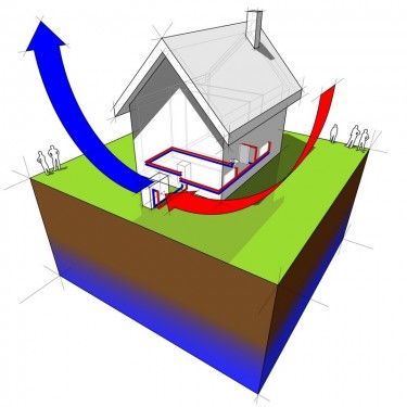 Schéma tepelného čerpadla vzduch-voda, zdroj: shutterstock.com